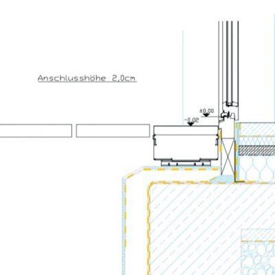2 cm hohe Schwellen entsprechen nicht den Anforderungen an Barrierefreiheit