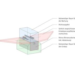 BIM Planervariante mit Beschriftung